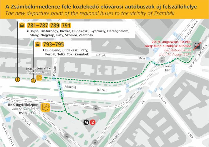 Itt keressétek ezentúl a buszokat, forrás: Volánbusz
